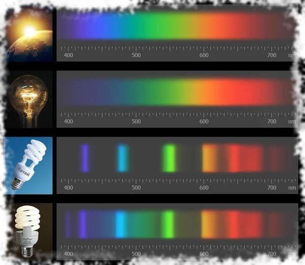 дискретность ламп