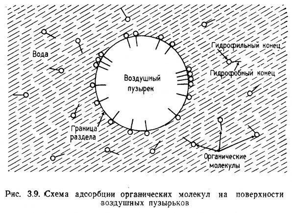 Содержание рыб в замкнутых системах С. Спотт