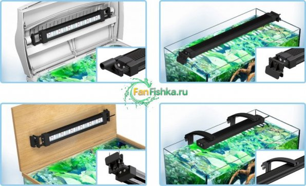 Светильник Tetronic LED ProLine