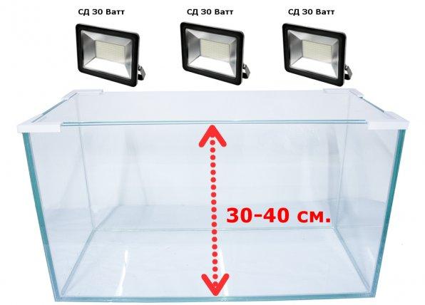 Светодиодные прожектора над аквариумом